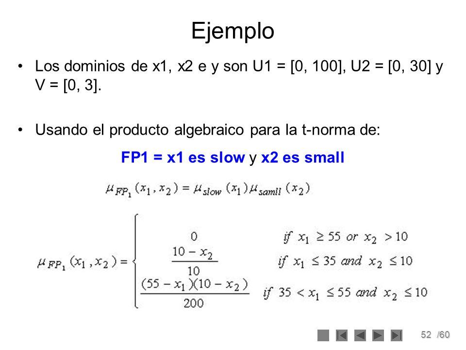 Ejemplo Los dominios de x1, x2 e y son U1 = [0, 100], U2 = [0, 30] y V = [0, 3]. Usando el producto algebraico para la t-norma de:
